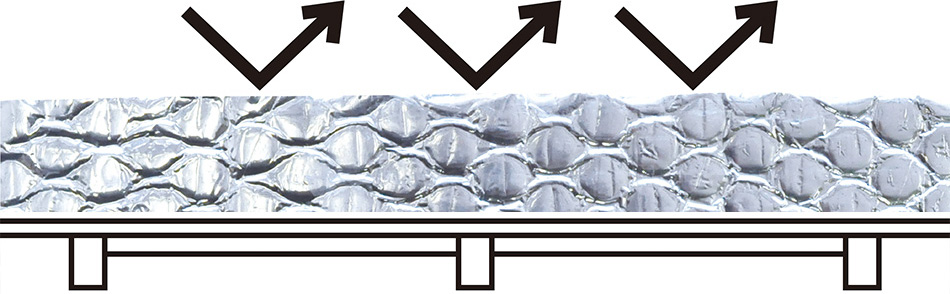 アルミ遮熱材アストロフォイル イメージ
