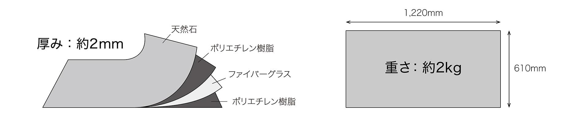ストーンスタイル詳細図